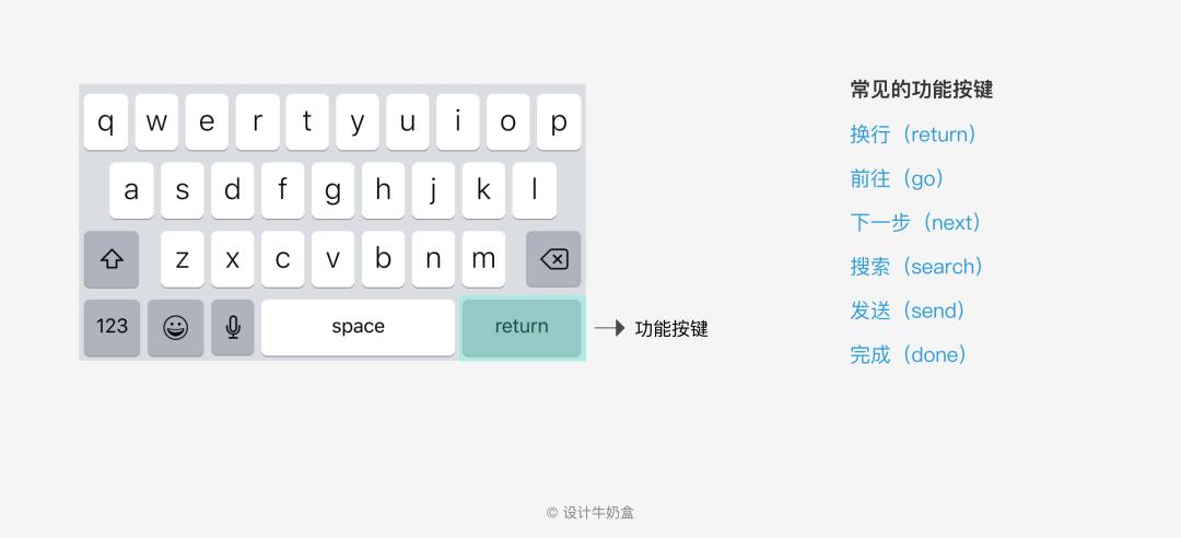 软键盘 (Soft Keyboard) 有哪些需要考量的细节?