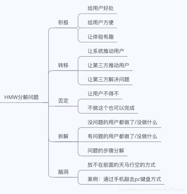 HMW方法案例:iOS游戏免费榜第一名【网吧模拟器】如何提升留存率?