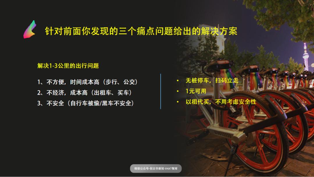 倪云华:商业模式画布-如何找到你的MVP