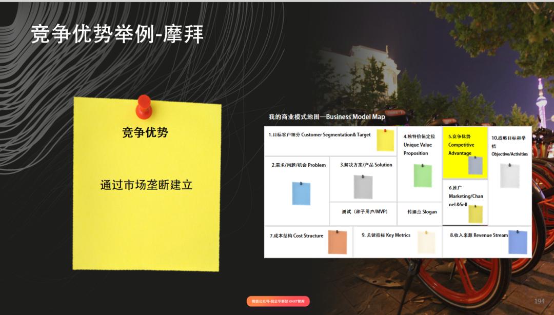 倪云华:商业模式画布-如何找到核心竞争优势