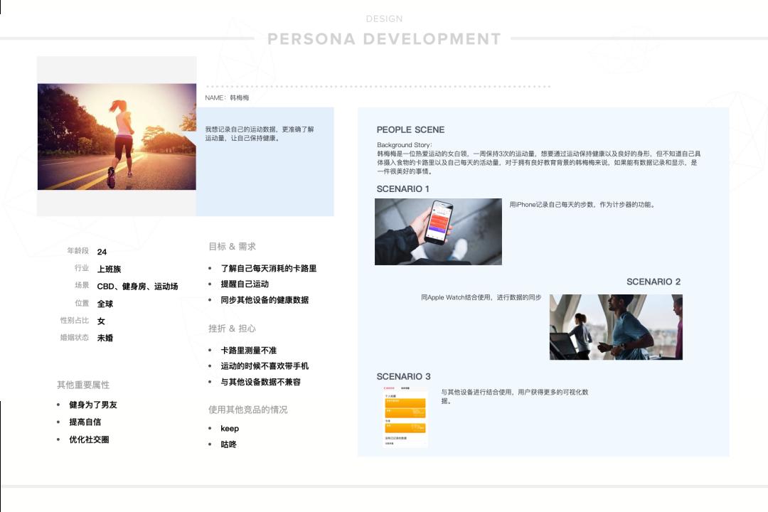深度剖析:什么是真正的用户画像