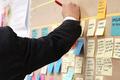 商业模式画布——如何洞察用户真正需求?