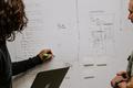 商业模式画布——如何进行成本分析