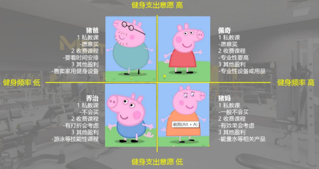干货 | 如何创建和使用用户画像