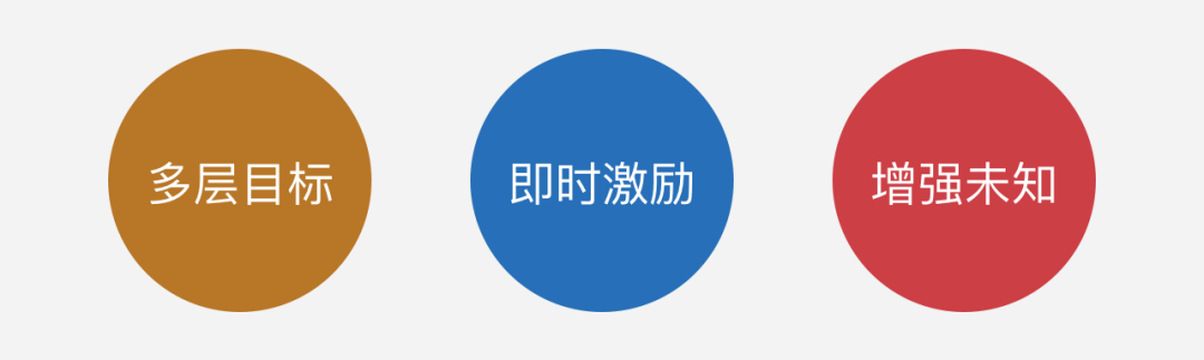 电商游戏专题02-玩法篇
