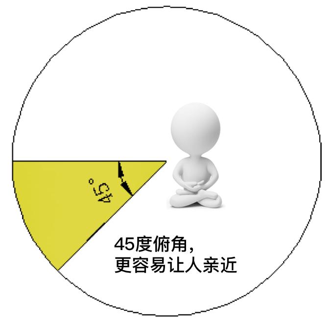 """5°角定律:品牌、平台与IP的潜规则"""""""