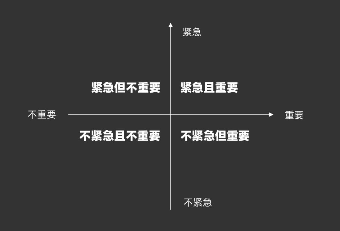 从业设计三年,我有了这五点感悟