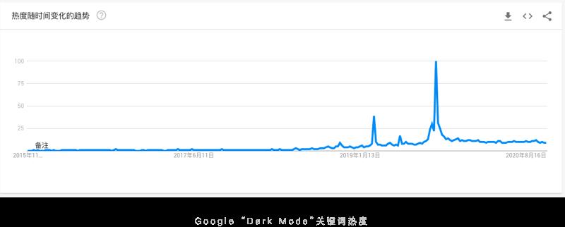 你说的黑是什么黑