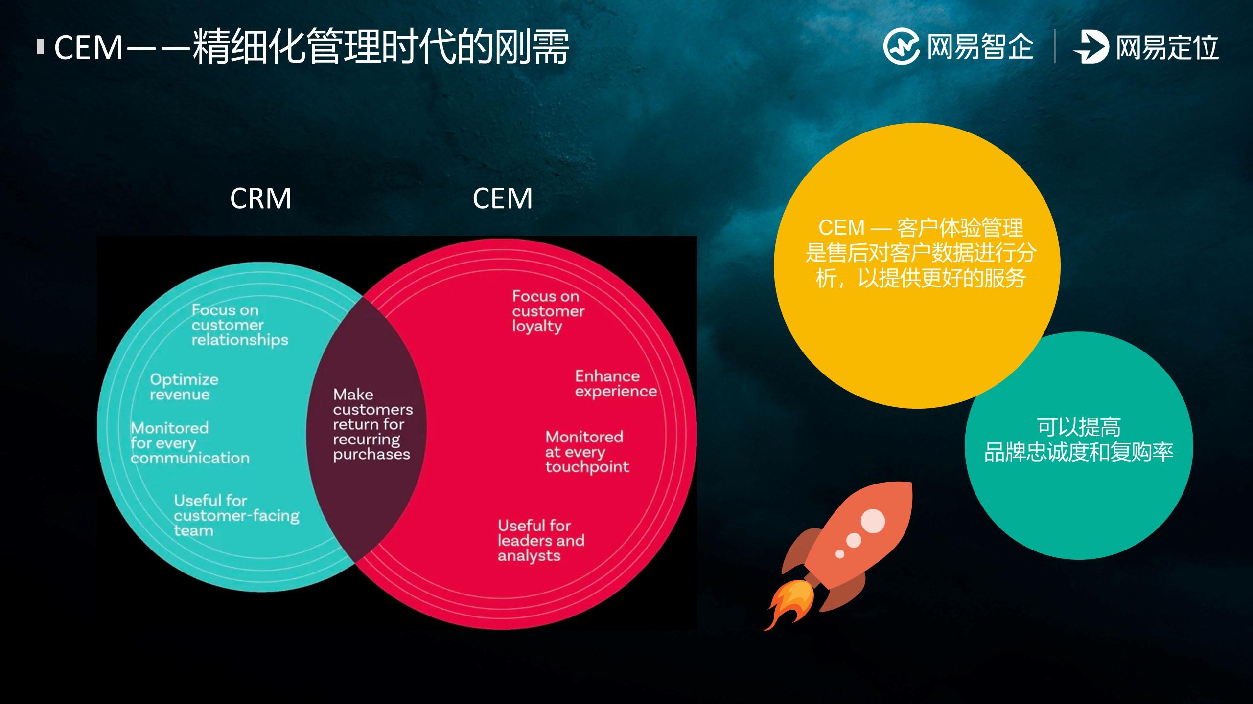 洞察消费者,激活营销增长新机遇!