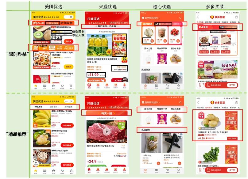 社区团购产品竞品分析:美团优选、橙心优选、多多买菜、兴盛优选插图(14)