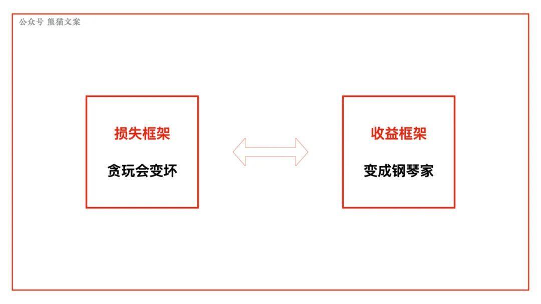 还不懂这7个心智模型?小心来自AI的暴击插图(6)