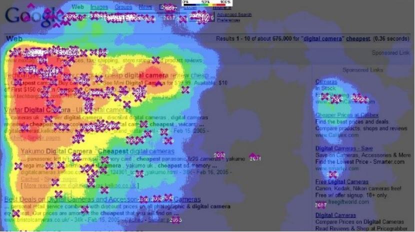数据产品经理进阶:热力图分析的底层逻辑