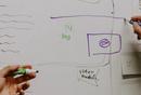 围绕高效沟通,构建产品原型5个方面的设计方法
