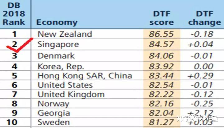 新加坡支付体系梳理