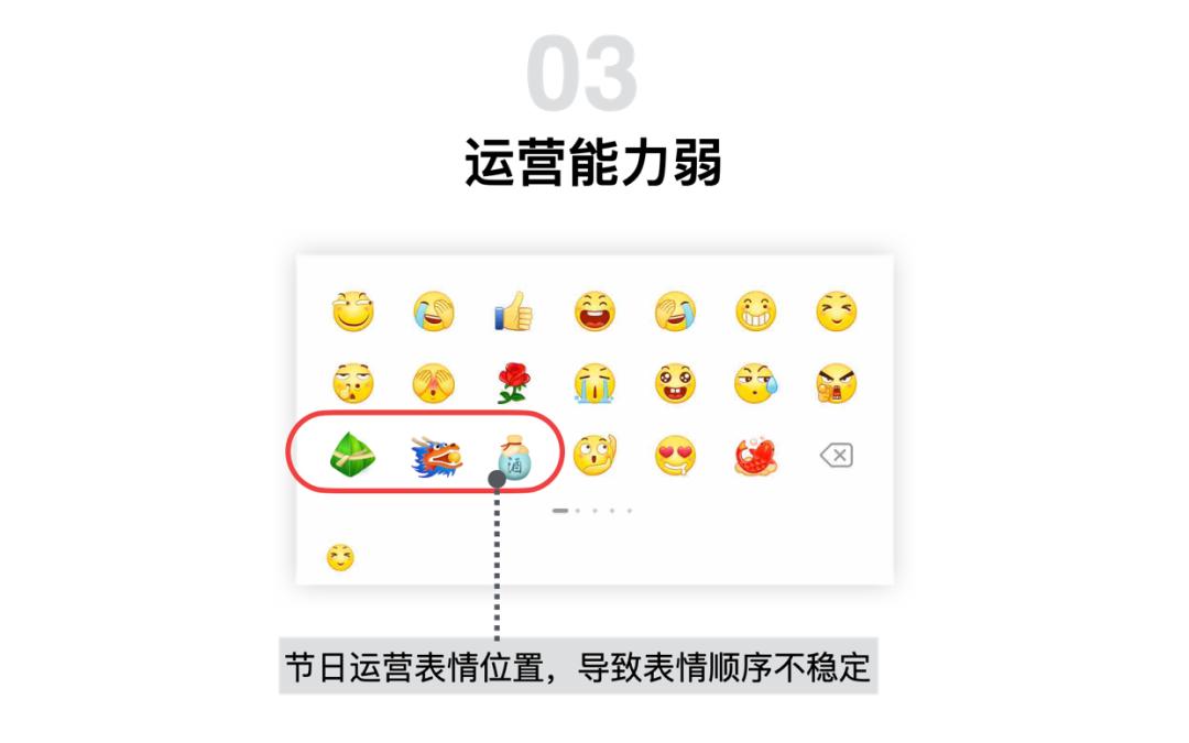 小面板大文章 - 百度APP表情面板体验升级