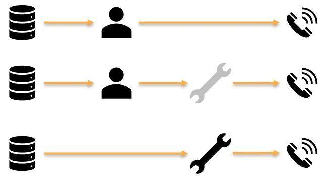 策略产品经理如何创造价值