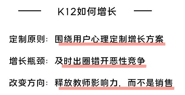 K12增长陷阱:只懂教育学生,却不会教育用户