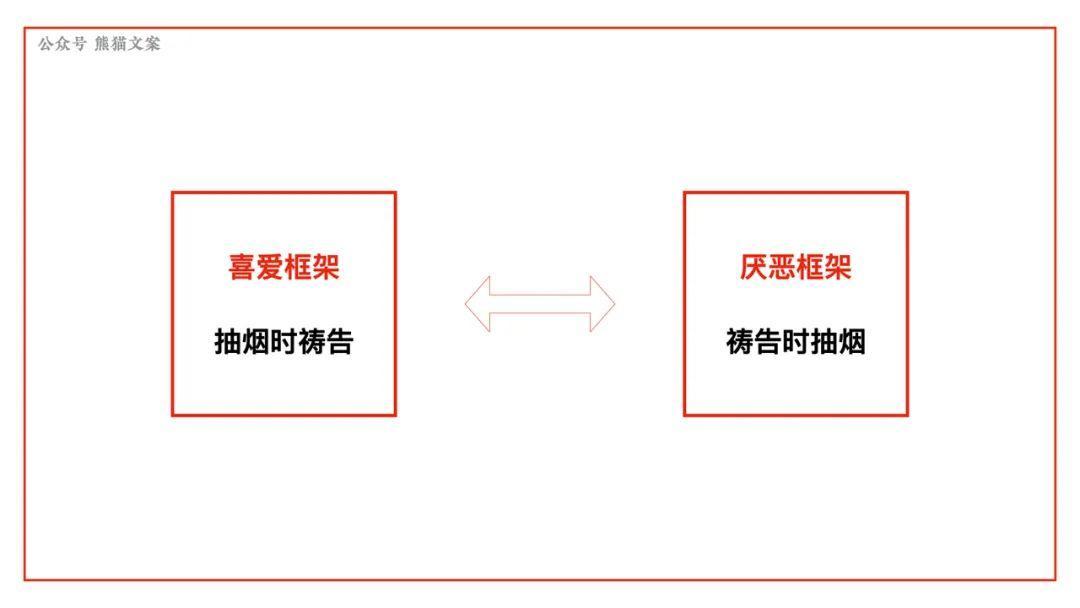 还不懂这7个心智模型?小心来自AI的暴击插图(7)