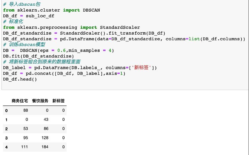 如何用DBSCAN聚类模型做数据分析?