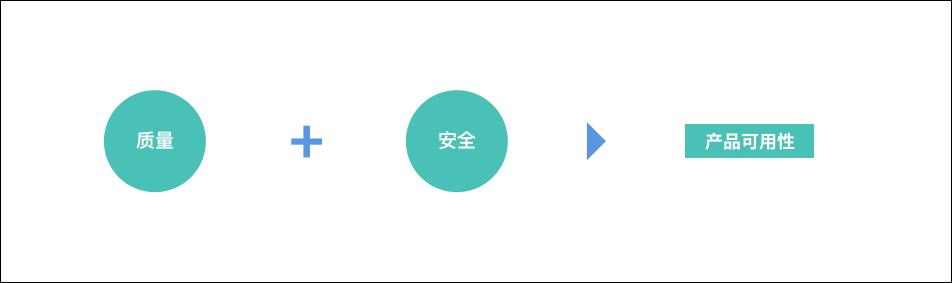 B端产品的指标设计思路