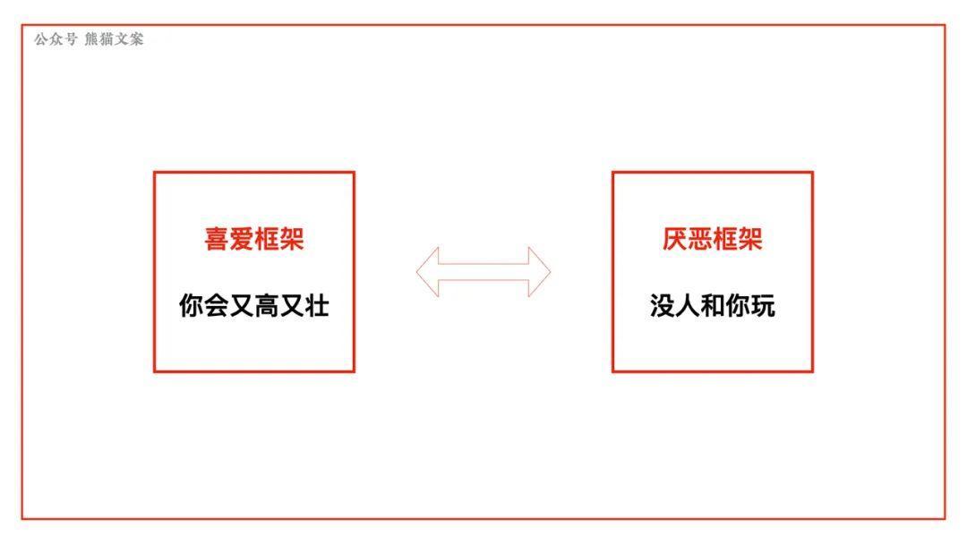 还不懂这7个心智模型?小心来自AI的暴击插图(8)