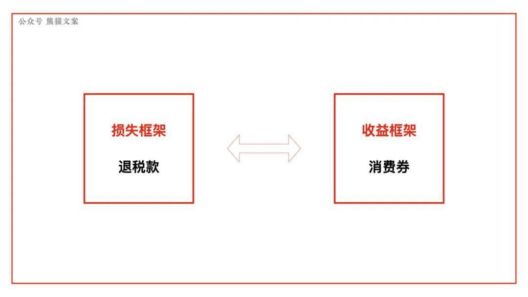 还不懂这7个心智模型?小心来自AI的暴击插图(5)