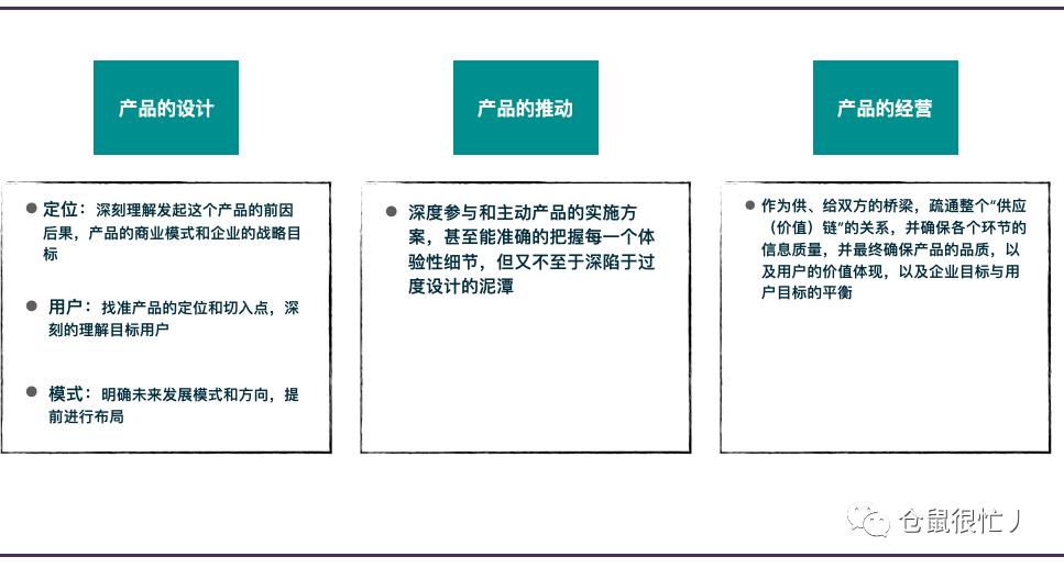 高段位产品经理必须掌握的商业分析能力——市场估算