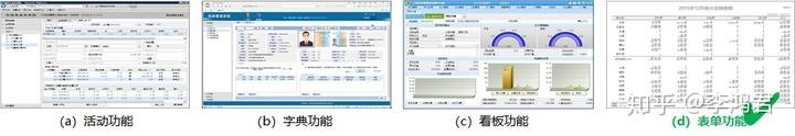 界面設計方法 — 5. 表單功能的設計