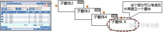 界面設計方法 (2) — 4.界面設計的原則與標準