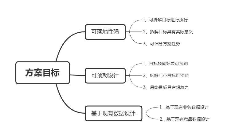 从0到1构建消息中台:资源和效益最大化设计消息插图5