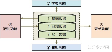 界面设计方法 — 1.界面的概念与分类