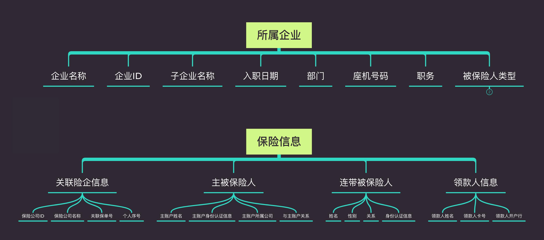 常被混淆的账号体系与账户体系插图3