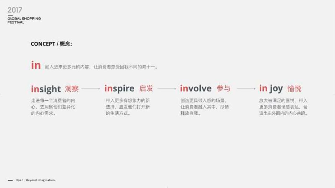 不会品牌的UI设计师,迟早被淘汰???