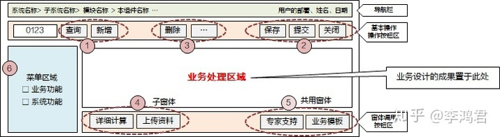界面设计方法 — 2.活动功能的设计