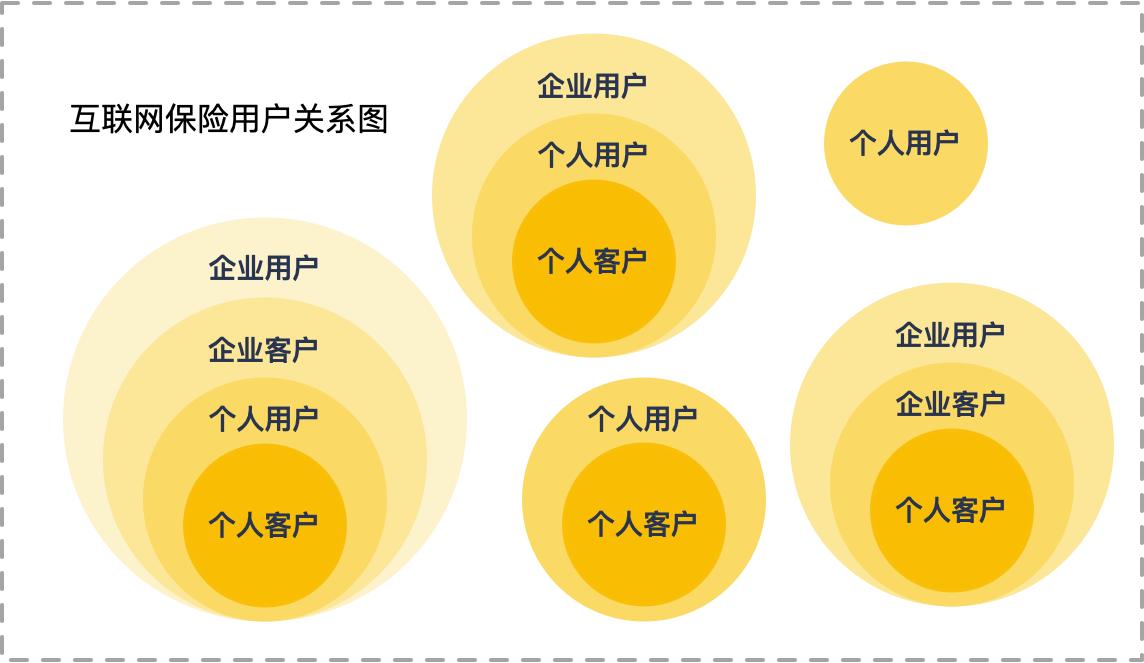 常被混淆的账号体系与账户体系插图1