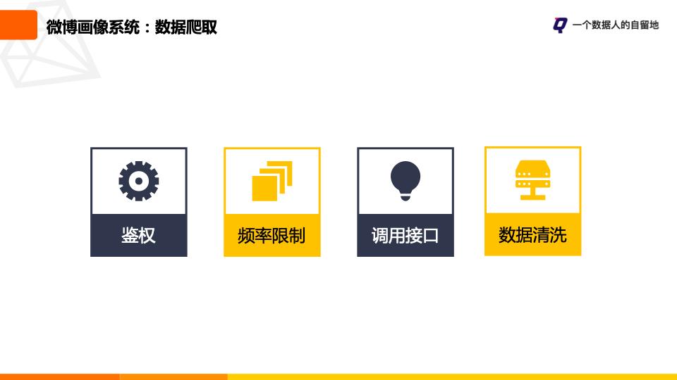 如何构建用户画像系统?看这一篇就够了!
