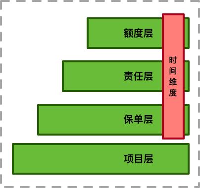 常被混淆的账号体系与账户体系插图5