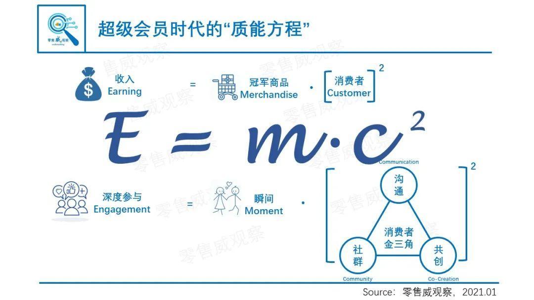 """E=mc²:超级会员时代的""""质能方程"""""""