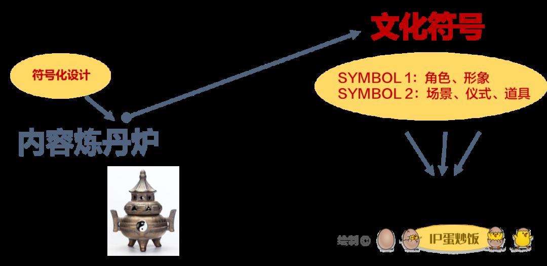 文化符號的魔力:從送你一朵小紅花到品牌IP……