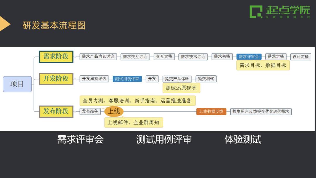 培养案例 以终为始,助力车企网联化进程