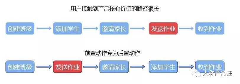 从B端产品的角度去看组织行为学(个体篇)