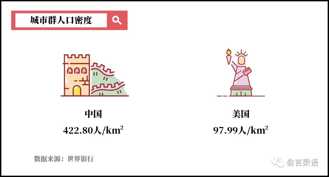 购物车里的电商时代:中国为何跑得更快?