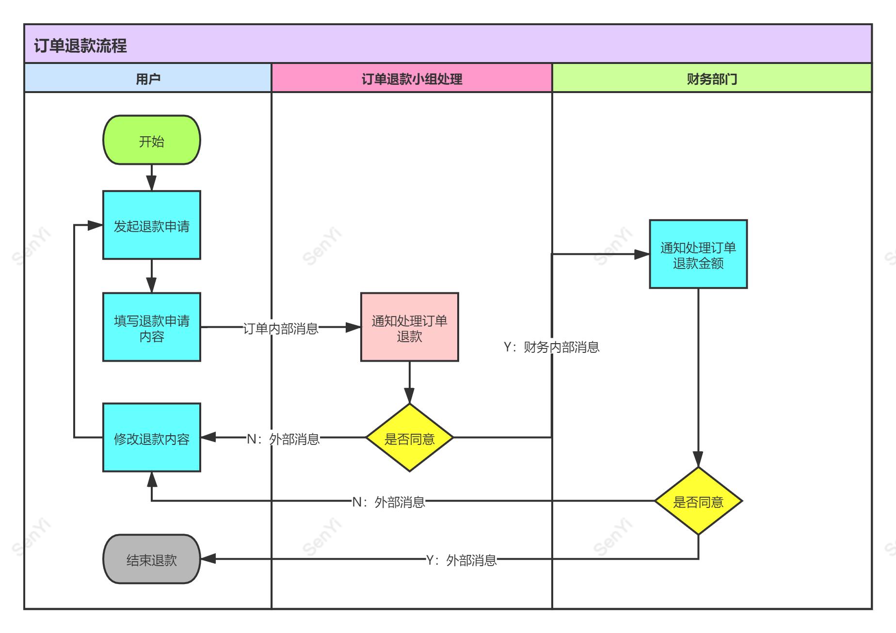 从0到1构建消息中台:资源和效益最大化设计消息插图2