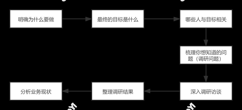从0到1构建消息中台:资源和效益最大化设计消息插图1