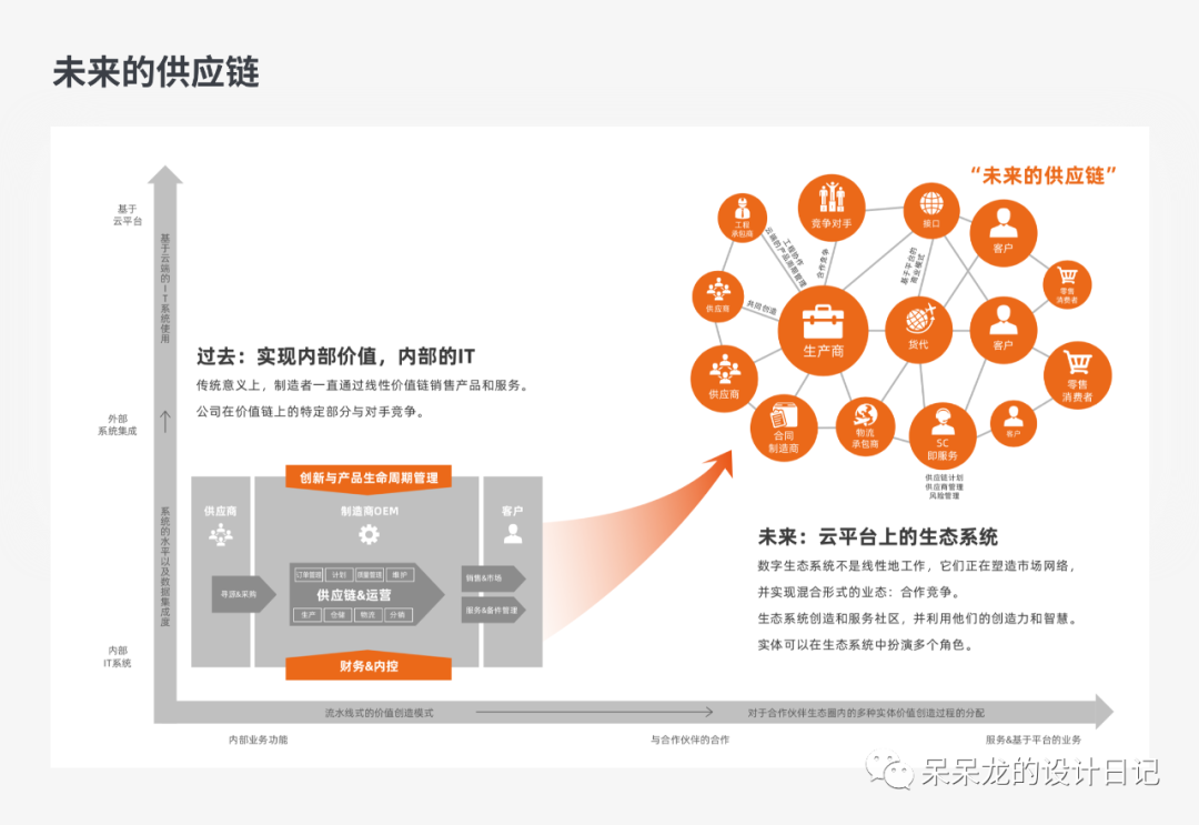以跨境電商為例,如何一周內快速了解一個行業