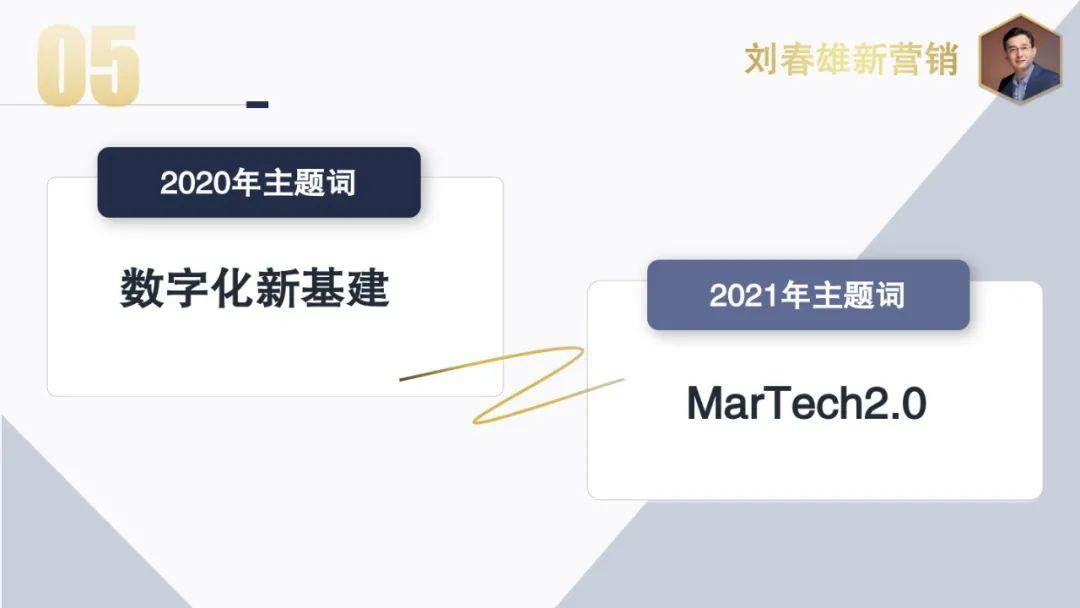 2021年營銷數字化主題:數字化運營,從千人千面到千店千策