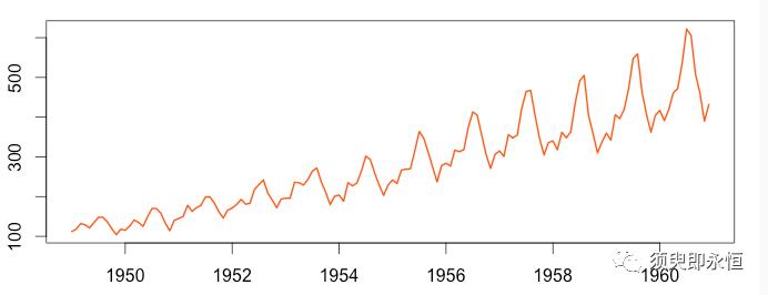 数据分析-异常数据识别
