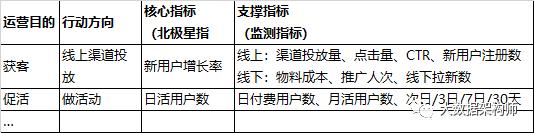 互联网的秘密武器-标签体系流程篇 by彭文华