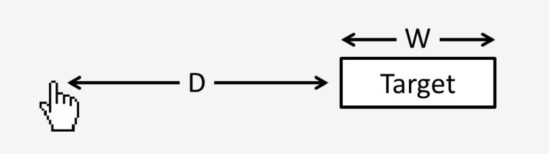 UI&UE实用方法论 | 费茨定律