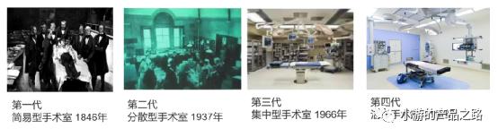 医疗信息化之手术室麻醉信息系统产品概述